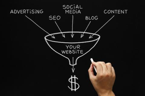 How To Get A Better Conversion Rate By Blogging