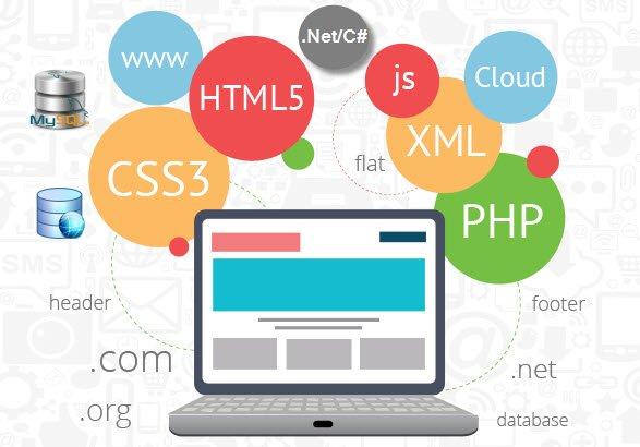 web based apps