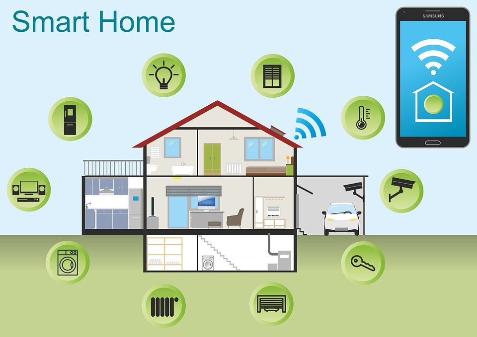 Best Home Security Systems 2020.Best Smart Home System Best 2020